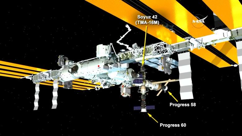国际太空站的太空人苦候补给多时