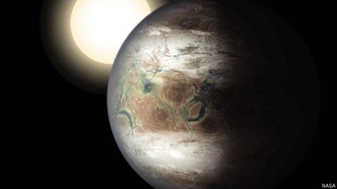 天文学家发现了迄今最像地球的系外行星——开普勒-452b