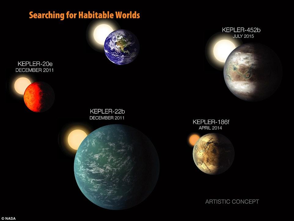 1400光年之外发现地球2.0——Kepler 452b