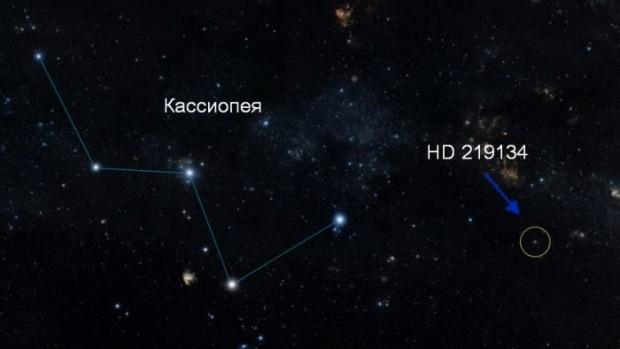 仙后座方向发现一颗岩质行星HD 219134b