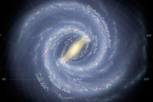 巨型椭圆星系至少是银河系的两倍大,超新星对可居住区的影响更小一些