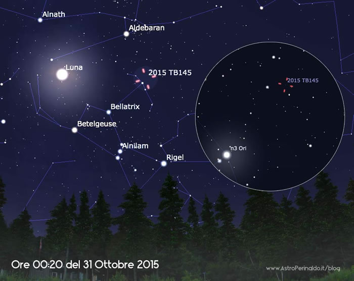 10月31日万圣节近距离掠过地球的大型小行星2015 TB145实际上是一颗彗星