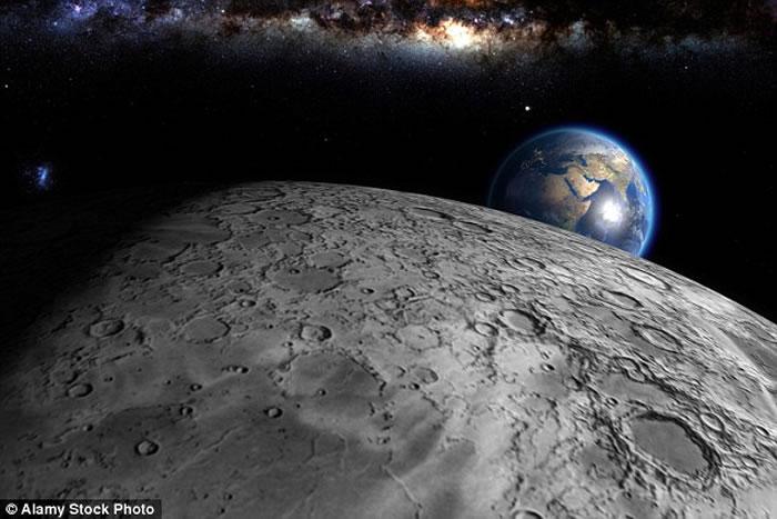 地球或从初期的月球上窃取水