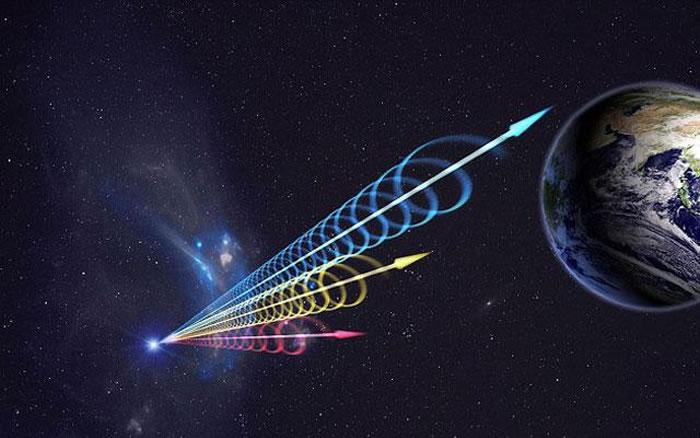 在穿过星际物质的过程中,不同波段的信号抵达地球的时间有微小差异