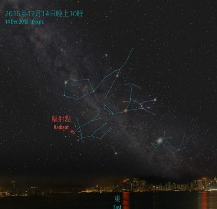 香港天文台亦有提供双子座流星雨的相关资料。