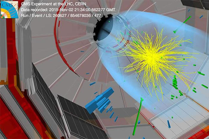 物理学家正在寻找超越标准模型对撞数据,因为这可能接近暗物质粒子的领域,这是宇宙的额外维度,暗示超对称的可能性