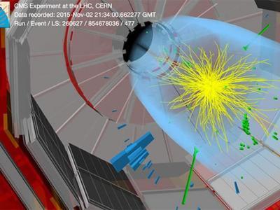 欧洲强子对撞机或又发现新粒子