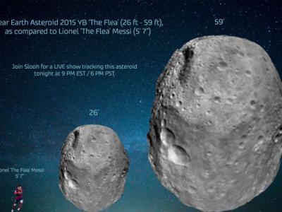 公交车大小的近地天体2015 YB在12月19日从地球附近掠过