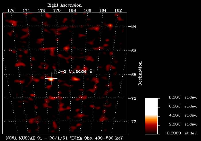 黑洞天体-Nova Muscae 1991(苍蝇座新星)