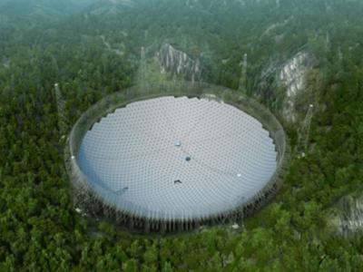 """解密世界最大单口径射电望远镜""""天眼""""(FAST)"""