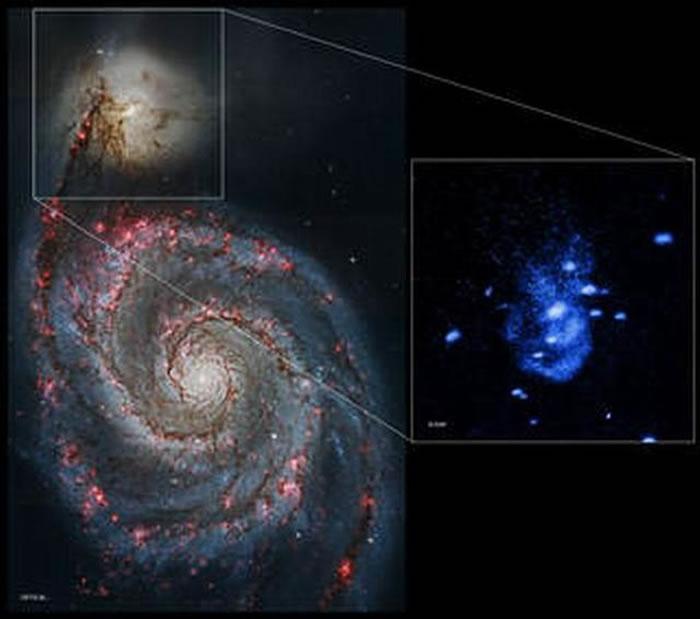 """图中是NGC 5195星系,科学家通过钱德拉X射线天文台最新发现该星系内部超大质量黑洞""""打嗝"""",形成两个X射线喷射弧。"""