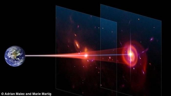 天文学家采用新方法揭示古代气体云大于早期星系