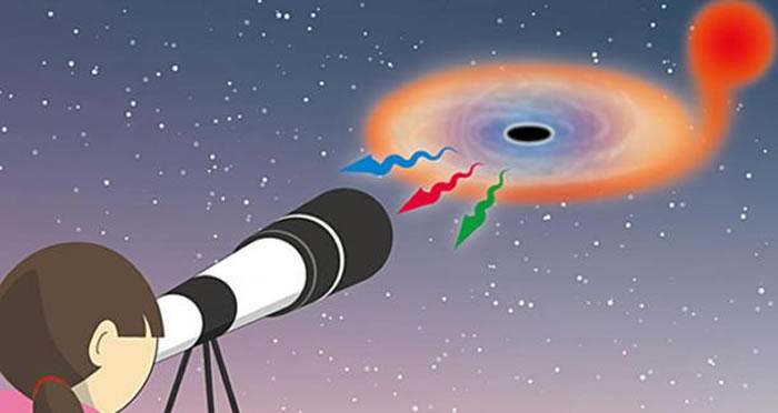 观测到天鹅座V404黑洞爆发时释放的可见光
