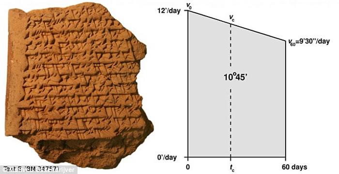 古代巴比伦人在公元前350年至5日本邪恶漫画之野原新之助与娜娜子0年已利用