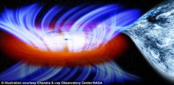 """目前专家预测了如果地球落入黑洞之中将出现的情景,人体遭受强辐射,引力作用将人体拉成""""细面条"""",地球也被拉伸最终撕碎"""
