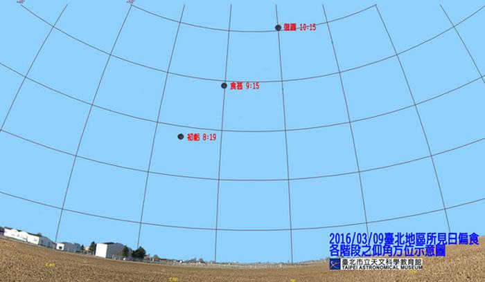 台湾3月9日上午将出现日偏食