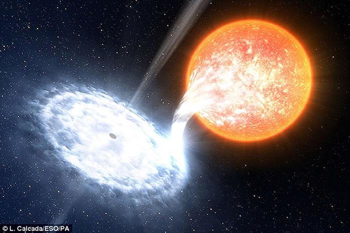 天文学家首次拍摄到V404天鹅座黑洞吞噬邻近恒星物质时释放出强烈的红色闪光