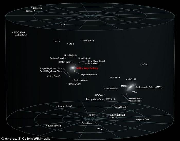 """英国剑桥大学天文学家在银河系中发现新星系""""Crater 2"""""""