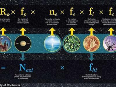 研究表明人类并不是宇宙唯一的先进文明