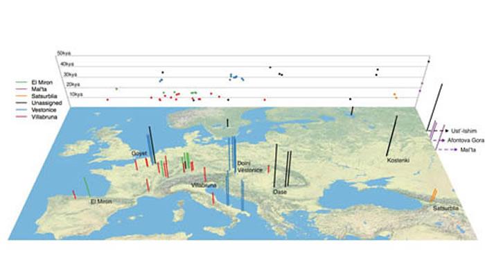欧亚距今45000年-7000年间51个留下遗传信息的人类个体的年代和分布(付巧妹供图)