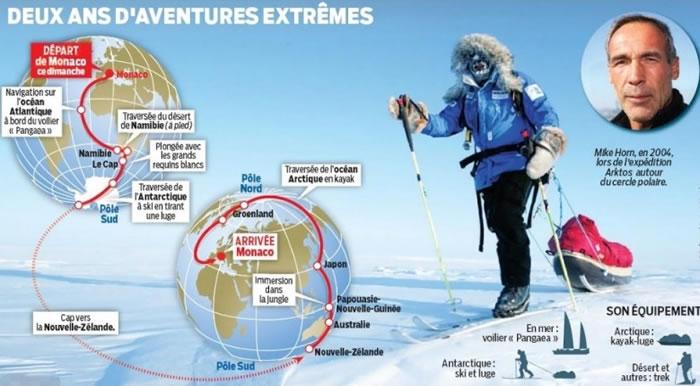 霍恩(小图)试图成为全球首位由北面往南面环游世界的人。
