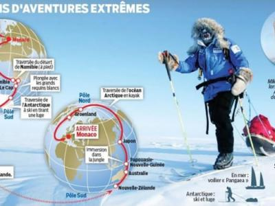 瑞士探险家Mike Horn展开南北极环游世界之旅