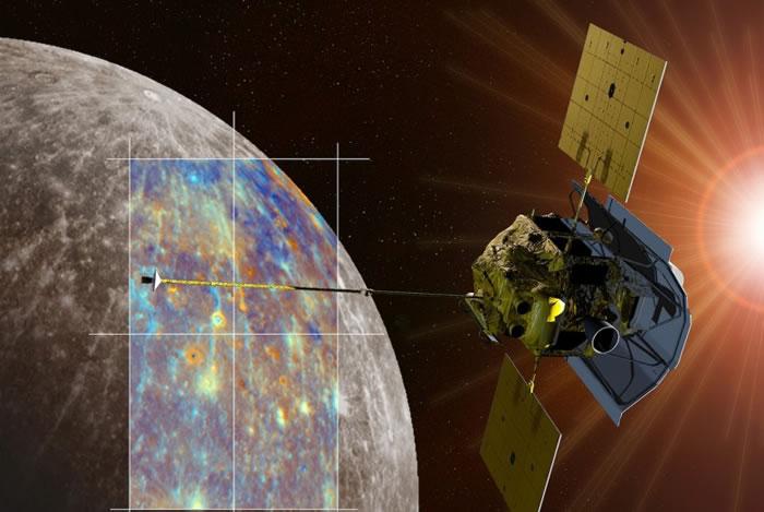 信使号围绕水星运行多年。