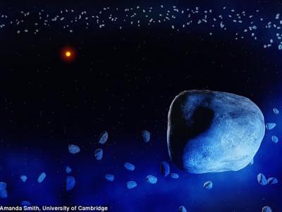 天文学家首次观测到彗星环绕着类太阳恒星HD 181327运行