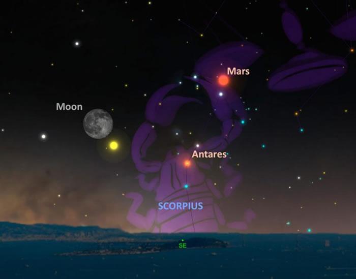 2016年5月22日火星冲日 - 神秘的地球 科学|自