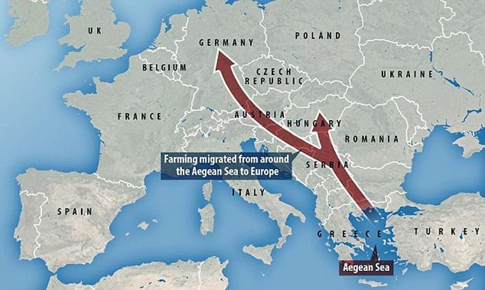 研究提出最早的欧洲农民迁移自如今的希腊和土耳其
