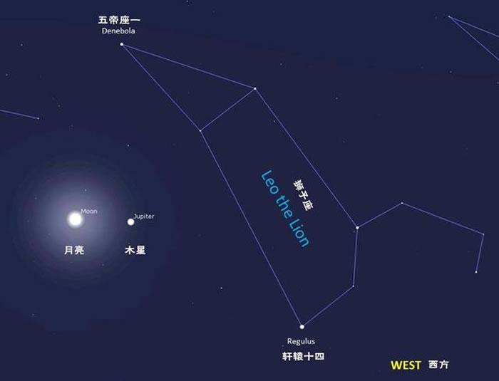 """6月12日晚将上演""""木星合月""""天象"""