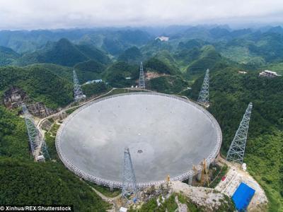 中国完成世界最大射电望远镜 FAST9月开始狩猎ET