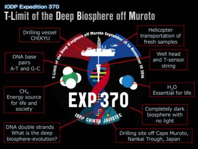 """""""国际大洋发现计划""""370航次:科学考察船""""地球号""""探索海底深处生命极限"""