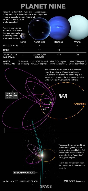 行星体积巨大,与海王星相似。
