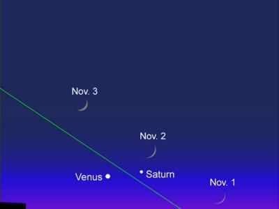 2016年11月3日金星合月