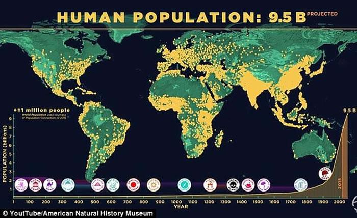 现在的世界首富_现在世界人口已超过
