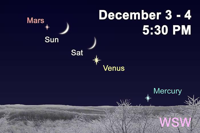 2016年12月3日金星合月