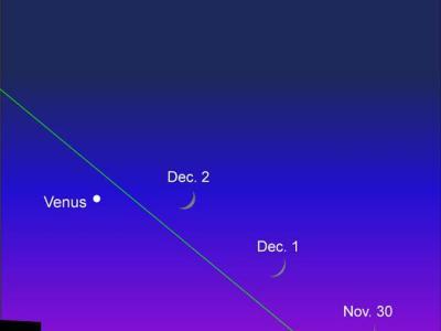 2016年12月11日水星东大距