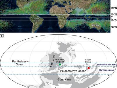 腕足壳风暴沉积恢复华南古纬度及冈瓦纳大陆冰川时代