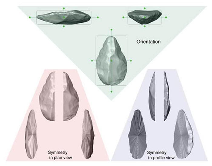 手斧正视和侧视下的对称性定量分析图示(李浩供图)