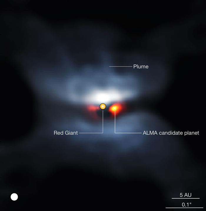 从红巨星船尾座L2身上获取答案:50亿年后地球会毁灭吗?