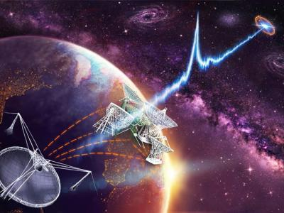 天文学家首度获知快速电波爆发在宇宙中的精确位置