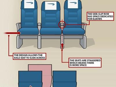 外国设计师拉贝Molon Labe设计出新概念客机座位编排方式
