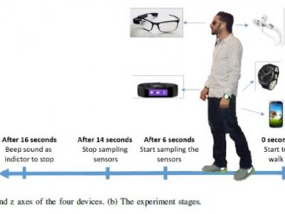 以色列内格夫本古里安大学研发虚拟酒精检测手机应用程式App