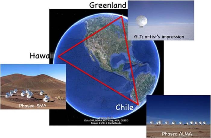 未来预定观测M87的sub-mm VLBI成员:格陵兰望远镜(GLT)、阿塔卡玛大 型毫米波及次毫米波阵列(ALMA)和次毫米波阵列望远镜(SMA)将形成主要的