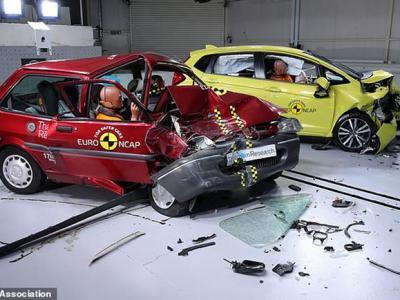 严谨的科学撞击测试显示20年让汽车安全进步多少
