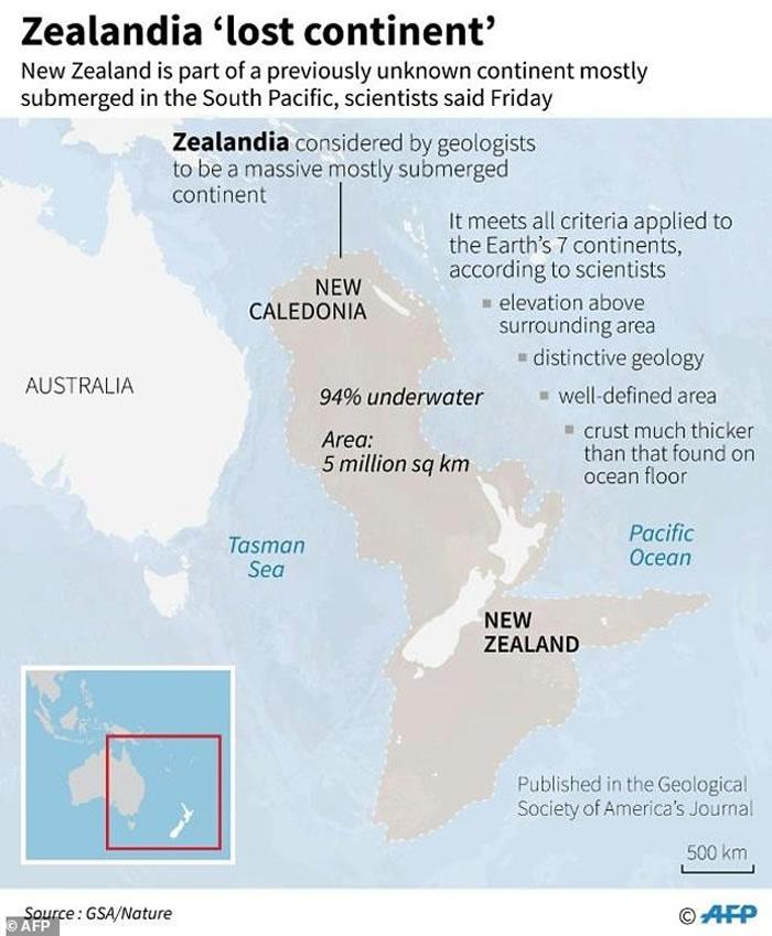澳大利亚东部发现世界第八洲Zealandia:面积490