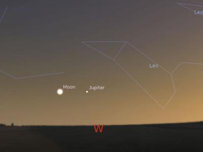 2017年3月15日木星合月