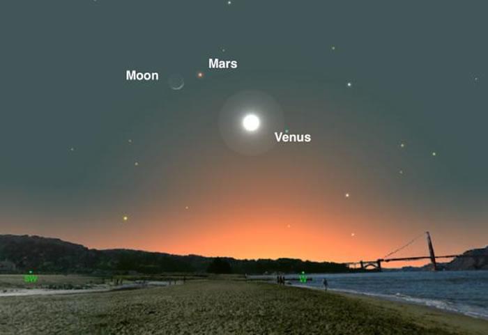 3月2日红色的火星会跟眉月靠得很近。 SKYCHART BY A. FAZEKAS, SKYSAFARI