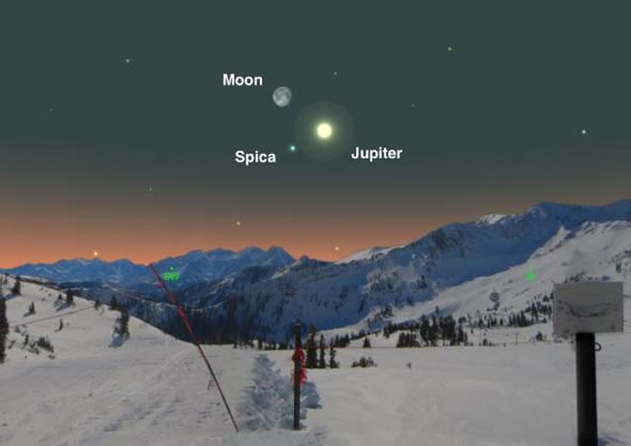 3月15日月亮、木星和角宿一(Spica)在天空中形成三角形。 SKYCHART BY A. FAZEKAS, SKYSAFARI